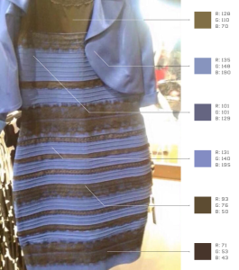The Dress - Blue and Black or White and Gold?